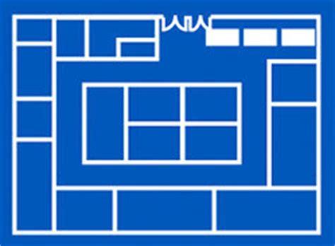 Business plan boutique shop